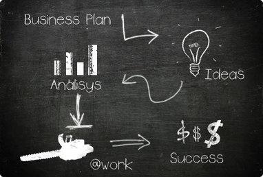 O ABC dos Planos de Negócios | Marketing | Scoop.it
