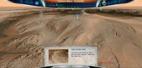 Explorando el planeta Marte.-   Nuevas Geografías   Scoop.it