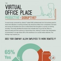 The Virtual Office Place: Productive or Disruptive | Visual.ly | Collaborative Revolution | Scoop.it