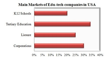 The Barriers to Technology in Education - Huffington Post | Information Literacy | Scoop.it