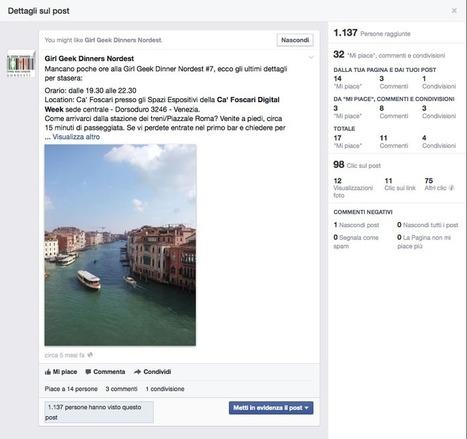 Nuovi Insights di Facebook per le Pagine: 3 gruppi di metriche effetto wow | Social Media Italy | Scoop.it