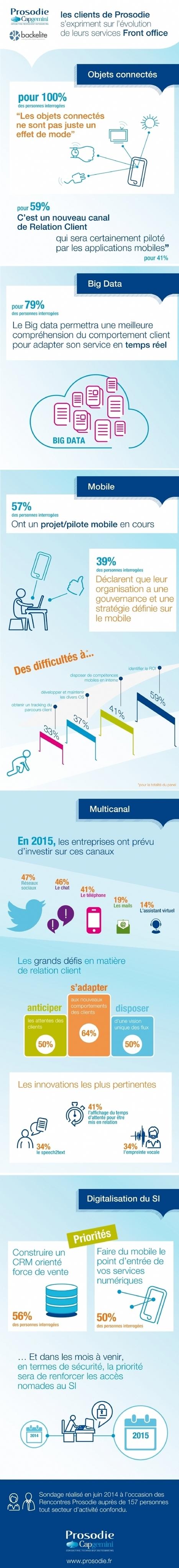 La moitié des entreprises compte investir dans les réseaux sociaux | NTIC - Médias Sociaux - Web 2.0 | Scoop.it