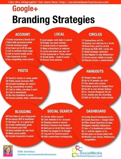 "64 Google+ Content Strategies [Infographic] | ""#Google+, +1, Facebook, Twitter, Scoop, Foursquare, Empire Avenue, Klout and more"" 