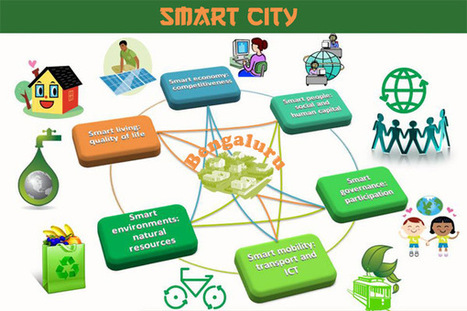 How far Bengaluru progressed to become a Smart City     Real Estate Builders Reviews   Scoop.it