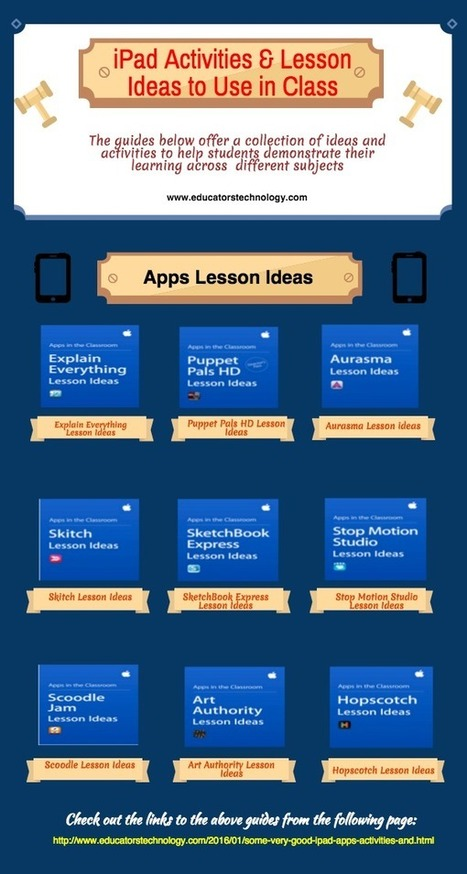 Some Very Good iPad Apps Activities and Lesson Ideas to Use in Class with Your Students ~ EdTech & MLearning | Studying Teaching and Learning | Scoop.it