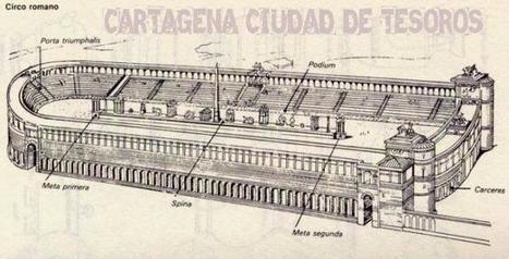 El arqueólogo García del Toro anima a buscar ya el circo romano de Cartagena y sugiere zonas | LVDVS CHIRONIS 3.0 | Scoop.it