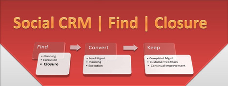 Social CRM | Find | Closure Activity | Customer Relationship Management | Scoop.it