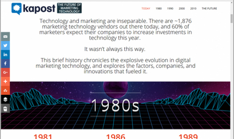 5 Amazing Interactive Content Examples from B2B Brands | Front End Development | Scoop.it