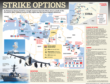 (4) Strike Options | Middle East Collections | Scoop.it