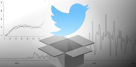 Tutoriel : exploiter ses données Twitter | CULTURE, HUMANITÉS ET INNOVATION | Scoop.it