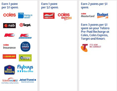 Coles | Stores & Services | FlyBuys | Retail | Scoop.it