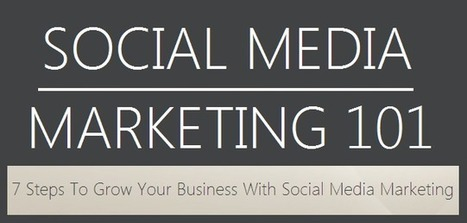 7 Steps To Grow Your Business With Social Media Marketing | Digital Information World | Position edge | Scoop.it