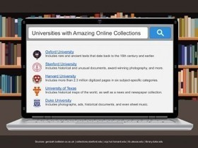 10 Universities with Amazing Online Collections - iLibrarian | Library world, new trends, technologies | Scoop.it