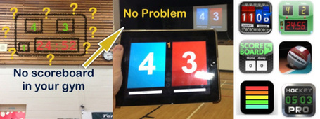 iPad is right for PE! | iPad classroom | Scoop.it