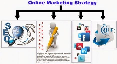 Aldiablos Infotech - Best Internet Marketing can get results instantly | Aldiablos Infotech - Draw Traffic to Your Website by Internet Marketing | Scoop.it