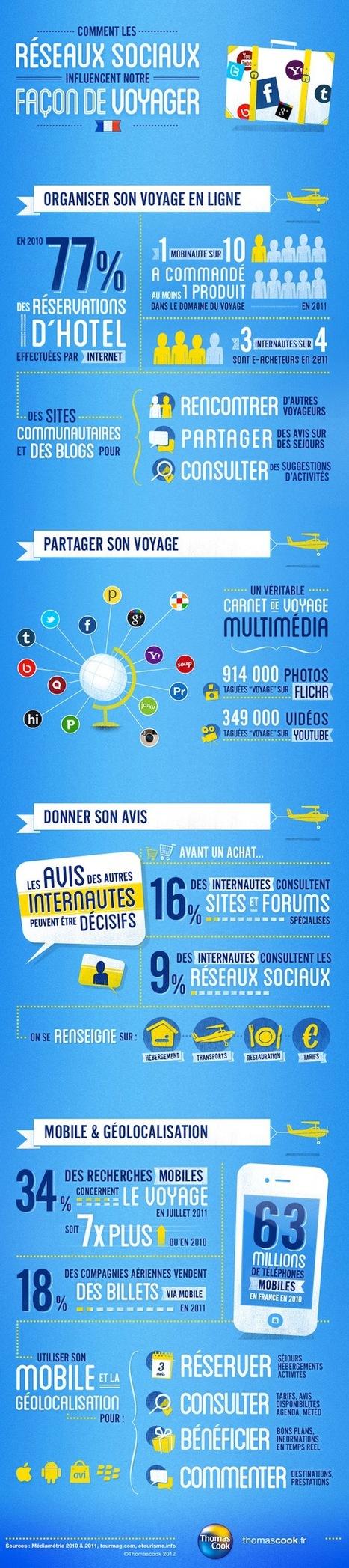 [Infographie] Panorama du social tourisme en France | Social Travelling | Scoop.it