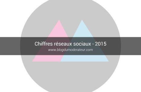 Chiffres réseaux sociaux - 2015 - Blog du Modérateur | Going social | Scoop.it