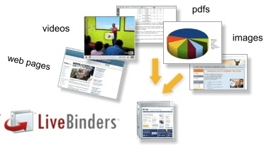 LiveBinders | Best Classroom Web 2.0 | Scoop.it