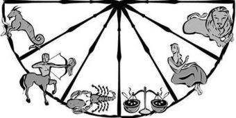 Votre horoscope d'avril, signe par signe | FLE et nouvelles technologies | Scoop.it