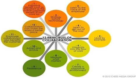 20 Herramientas web colaborativas para utilizar en el aula de clases - Nerdilandia | EduHerramientas 2.0 | Scoop.it