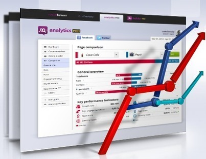 Socialbakers & Metrics Tools - OsakaBentures | Japan Web-App Thinktank | Scoop.it