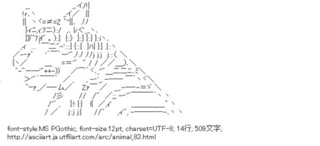 虎 (動物) | ASCII Art | Scoop.it