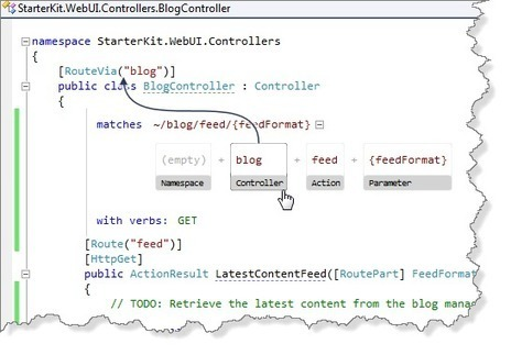 Just released: a new SEO extension for the ASP.NET MVC routing engine - Efran Cobisi's Blog | AspNet MVC | Scoop.it