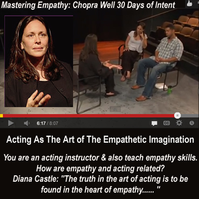 Master the Art of Empathy - Intent Blog | Empathy in the Arts | Scoop.it