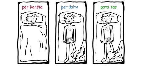 Kaip kokybiškai išsimiegoti alinant karščiams | Patalynės pasaulis | Scoop.it