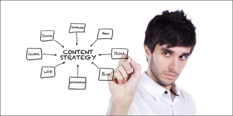 Getting Started with Content Strategy | Content King | Scoop.it