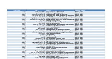 (AR) (EN) (XLS) - Saudi Health Departments | Google Drive | Glossarissimo! | Scoop.it