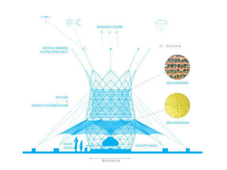 A Bamboo Tower That Produces Water From Air | WIRED | Education for Sustainable Development | Scoop.it