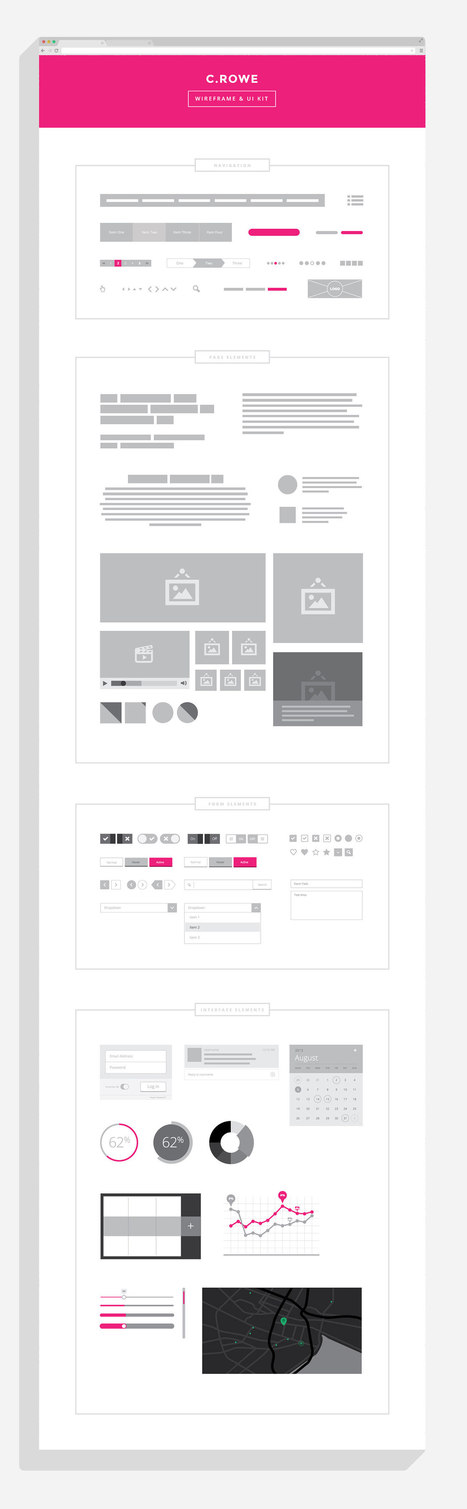 C.ROWE – Wireframe Kit | Articles et outils UX | Scoop.it