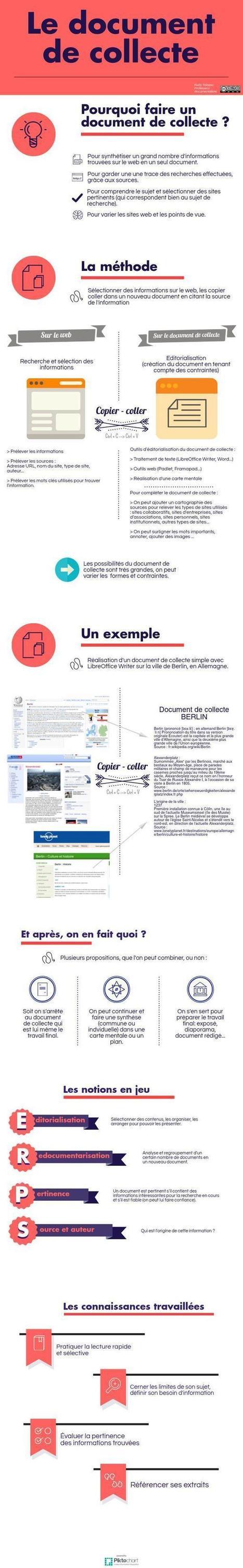 Document de collecte par Rudy Talazac | Le document de collecte | Scoop.it