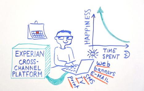 Le consommateur cross canal : un puzzle complexe à reconstituer | evenementiel et digital, par EVENEMENT+ | Scoop.it