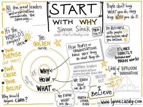Start with the WHY? Simon Sinek | Chummaa...therinjuppome! | Scoop.it