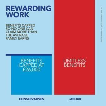 Twitter / Conservatives: The #benefitcap means no-one ... | Uk Education | Scoop.it