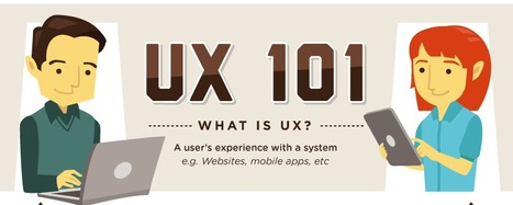 Infographic: UX 101 - What is User Experience? | Expérience client (UX) et ergonomie | Scoop.it