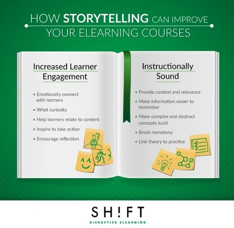 How Storytelling Can Improve Your eLearning Courses | APRENDIZAJE | Scoop.it
