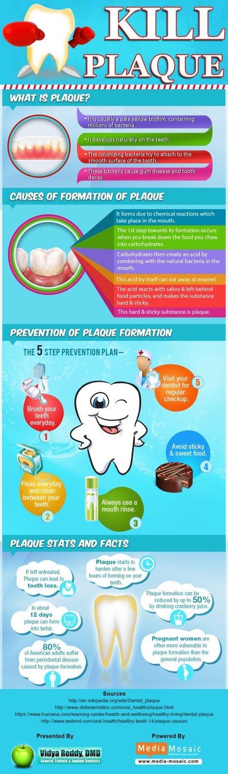 Kill Plaque [InfoGraphic]   Dentist Massachusetts   Scoop.it