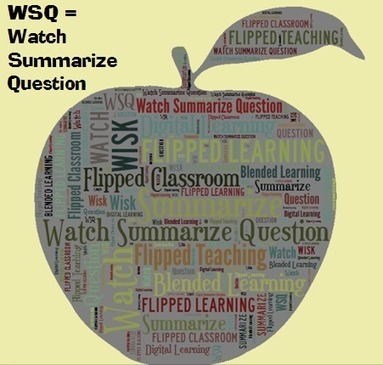 5 Reasons to Love the WSQ (Watch-Summarize-Question) Method | Redesigning the School Library for the 21st Century | Scoop.it