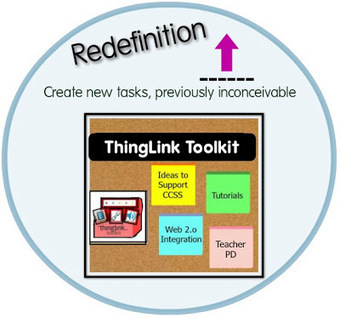 Cool Tools for 21st Century Learners: Tech Connections: Teach Above the Line with ThingLink | CCSS News Curated by Core2Class | Scoop.it