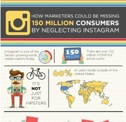 Infographic: Instagram Marketing by the Numbers - Marketing Pilgrim | IN2 Focus Media | Scoop.it