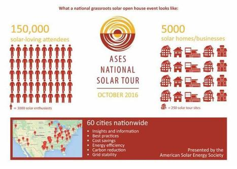 National Solar Tour coming to a neighborhood near you in October | Sustainability Science | Scoop.it