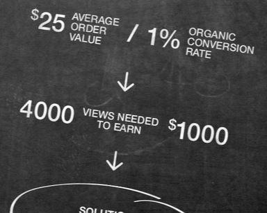 FREE REPORT: The Mathematics of Social Marketing - ExactTarget   Website Advertising   Scoop.it
