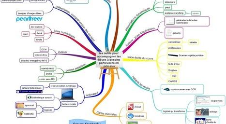 Dyscussions - Les outils utiles pour l'enseignant | Education inclusive | Scoop.it