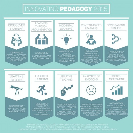 Ten Teaching Trends from the Innovating Pedagogy Report (Infographic) | Leader of Pedagogy | Scoop.it