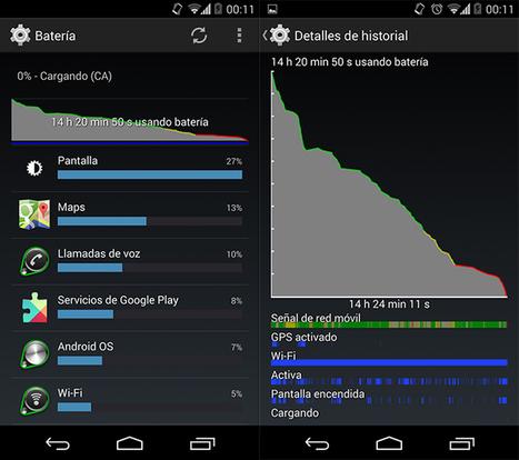 Nexus 5: Análisis y experiencia de uso | apps educativas android | Scoop.it