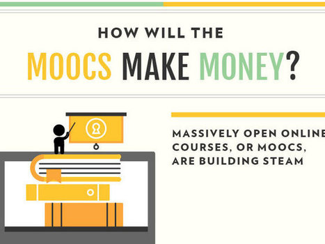 Infographic: How will the MOOCs make money? | MyMOOC | Scoop.it