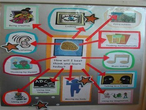 Multiple Intelligences | Thinking Classroom | Elearning, pédagogie, technologie et numérique... | Scoop.it